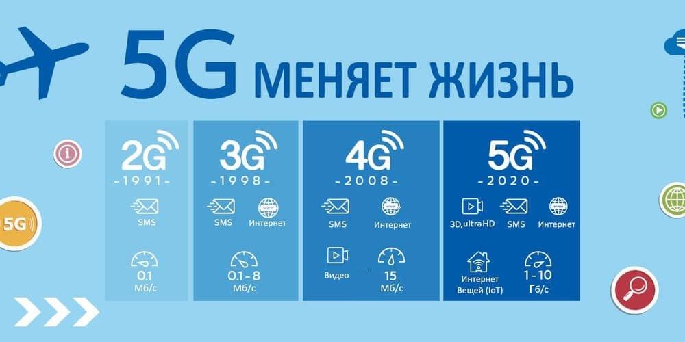 5G связь: польза и вред. Как защититься от негативного воздействия излучения